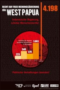 Verhaftungen_Papua